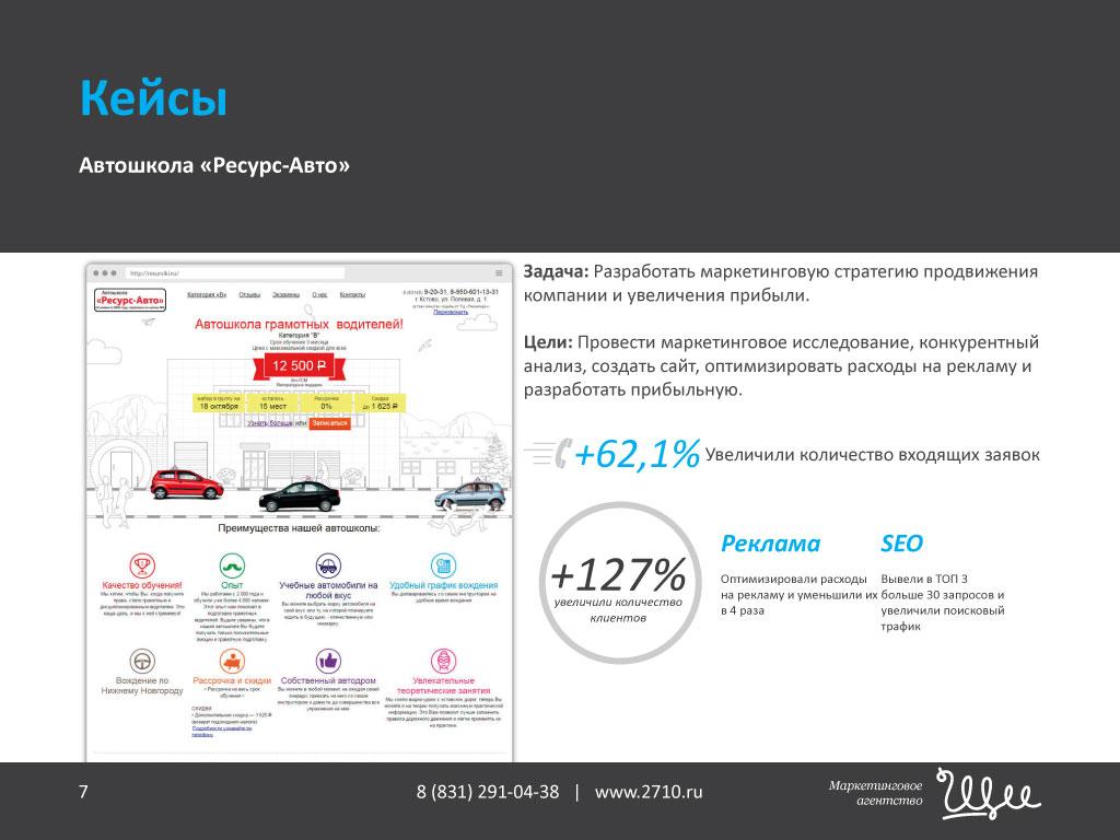 prezentatsiya-agentstva2